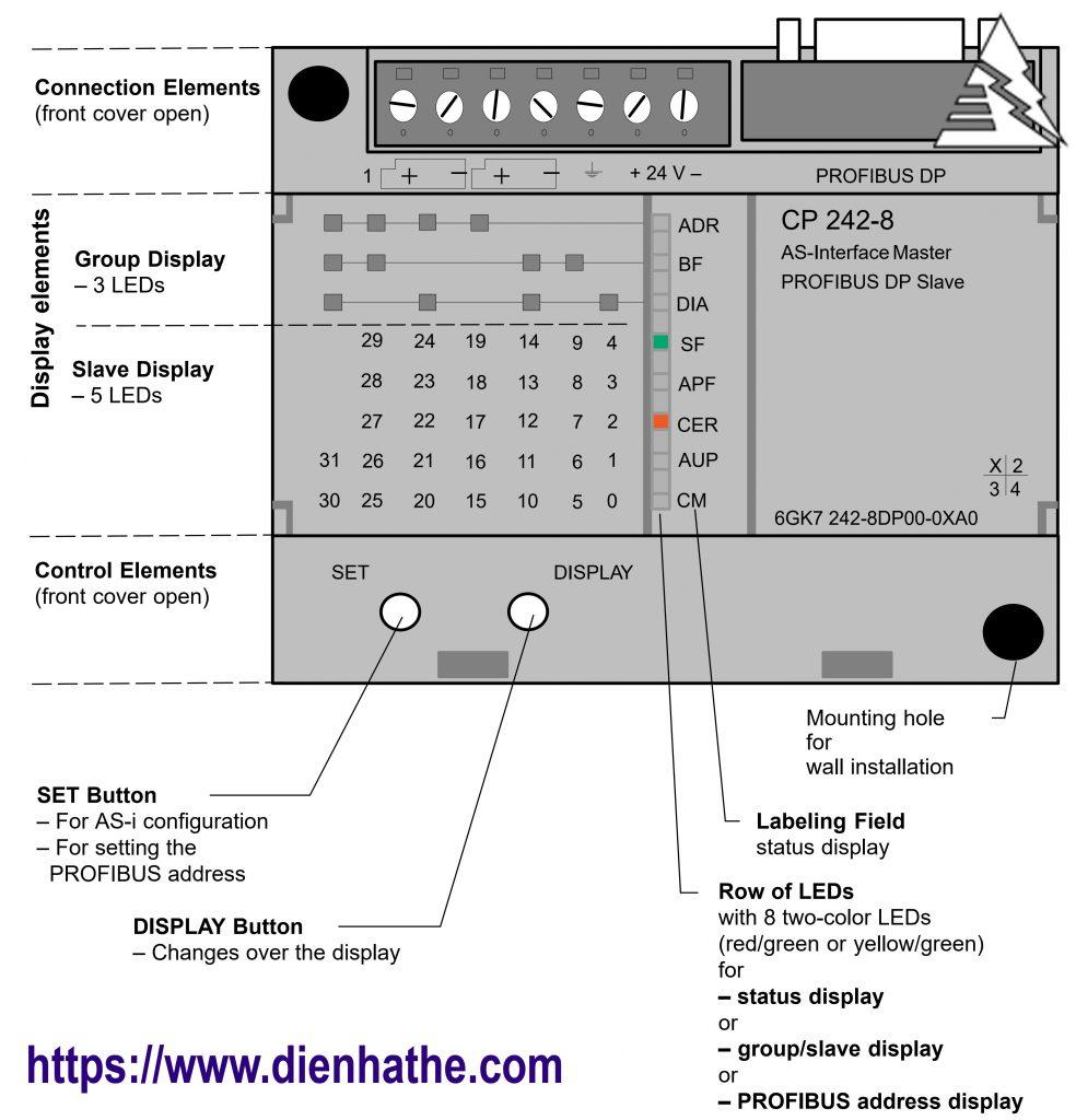 PLC S7-200 CPU 226 | 6ES7216-2AD23-0XB0 | Thiết Bị Điện Công Nghiệp