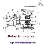 relay-trung-gian