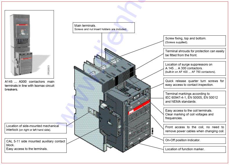 contactor-abb-a145-af750